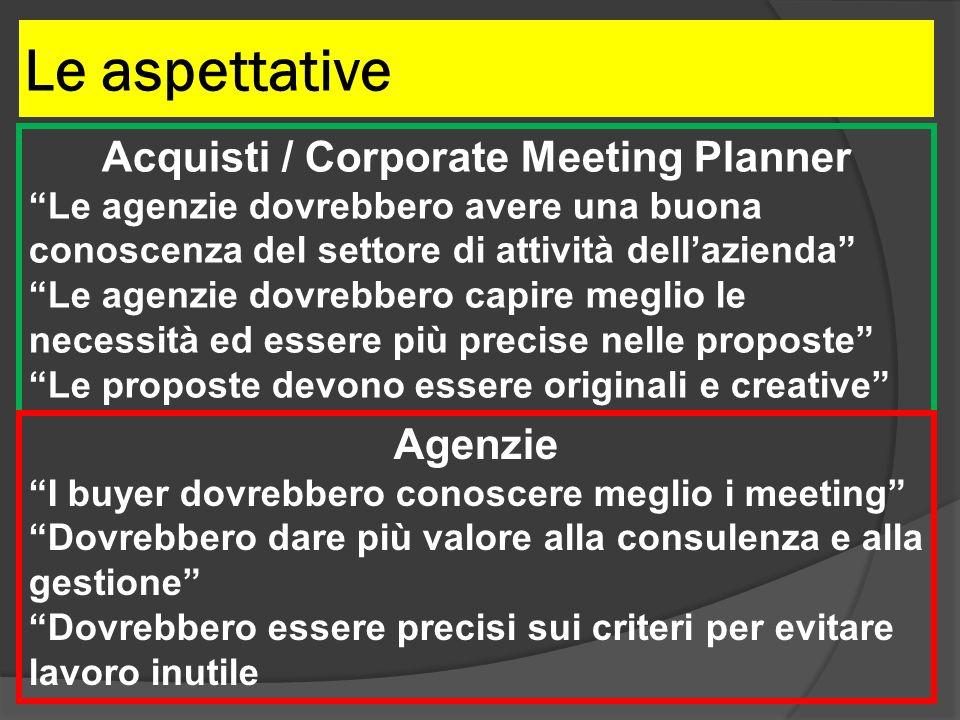 Acquisti / Corporate Meeting Planner
