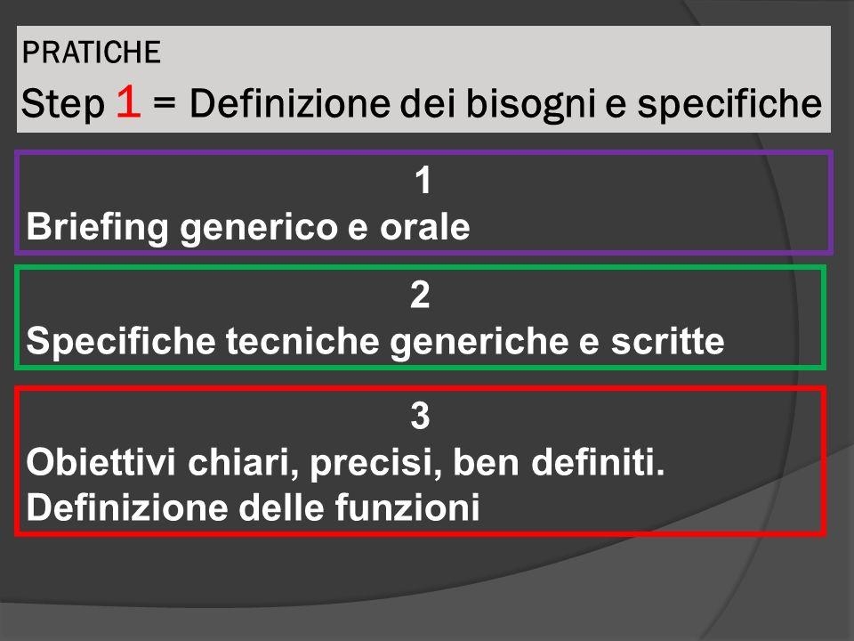 PRATICHE Step 1 = Definizione dei bisogni e specifiche