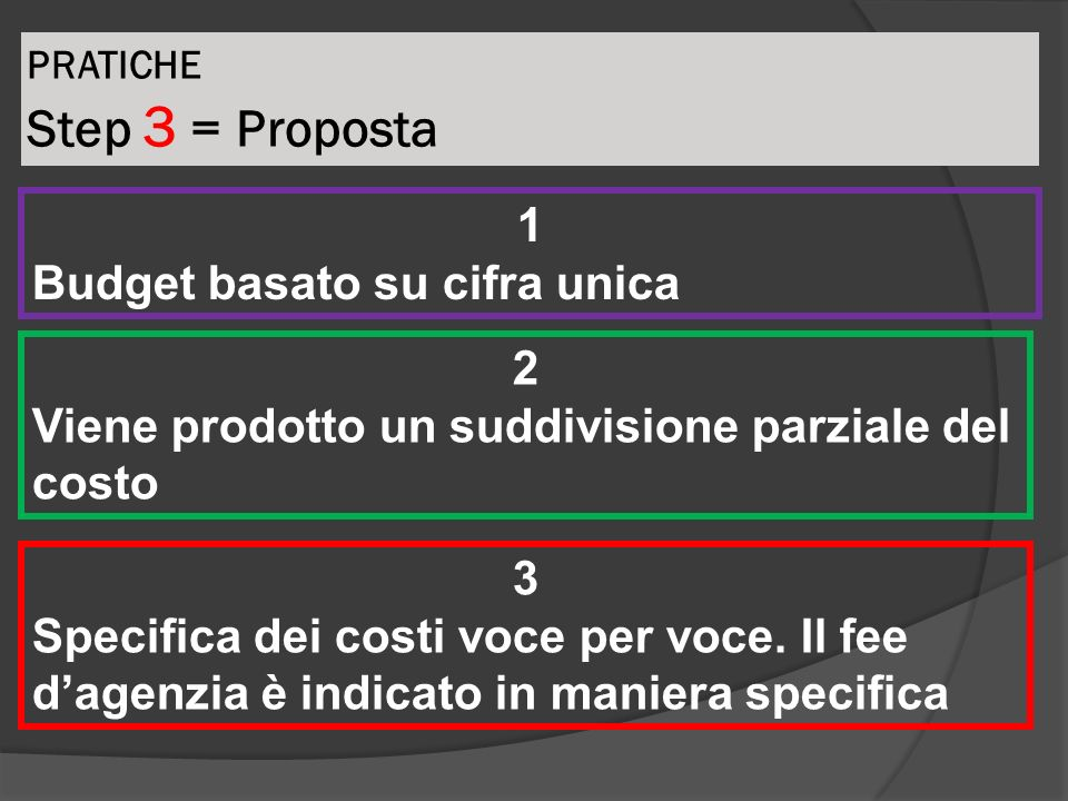 PRATICHE Step 3 = Proposta