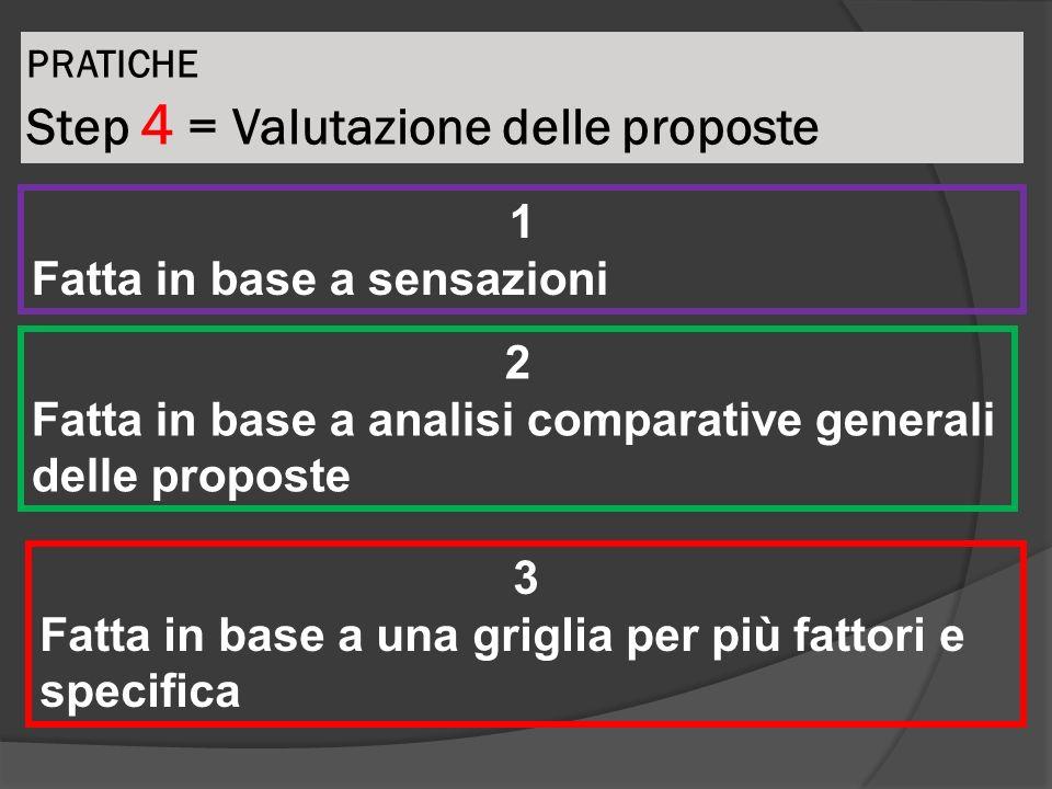 PRATICHE Step 4 = Valutazione delle proposte