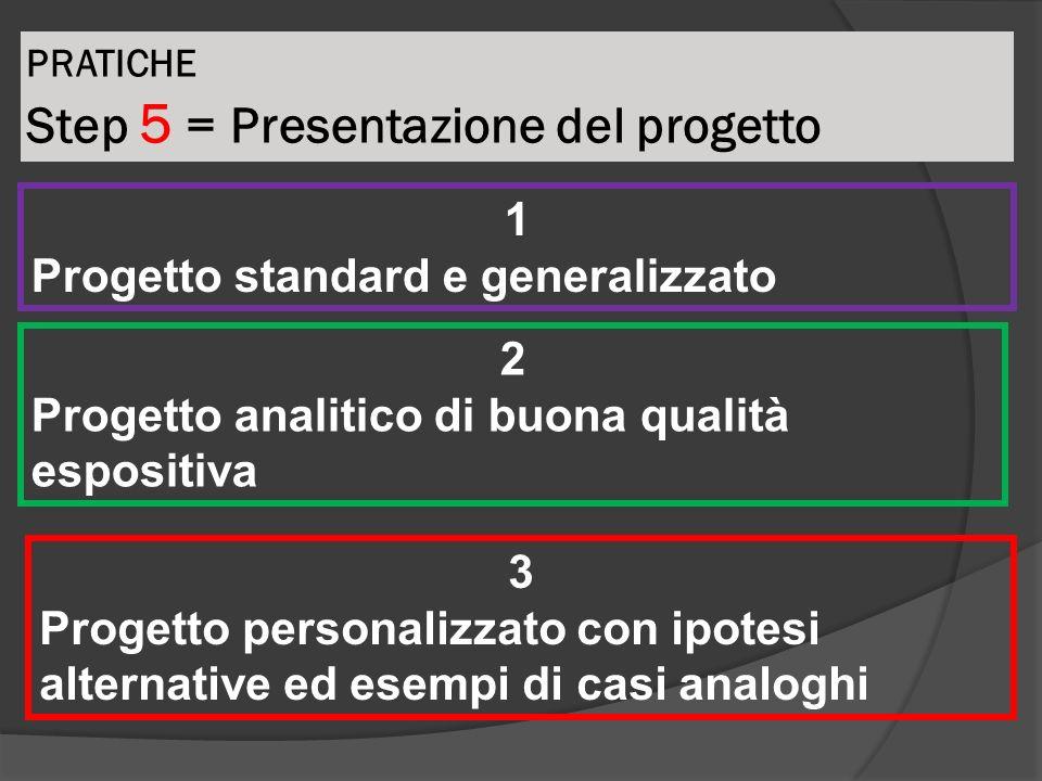 PRATICHE Step 5 = Presentazione del progetto