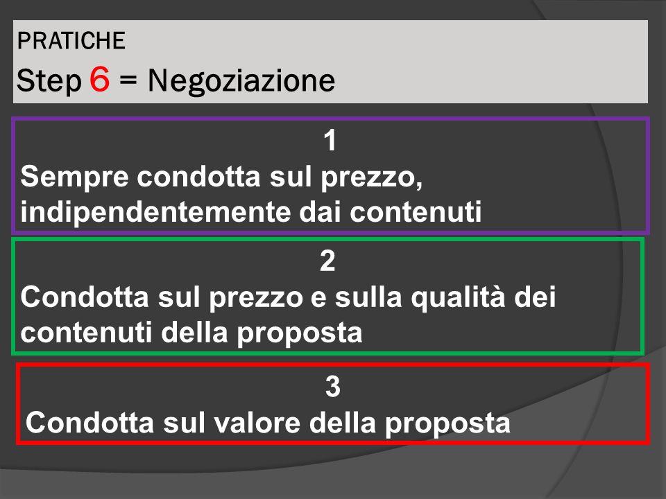 PRATICHE Step 6 = Negoziazione
