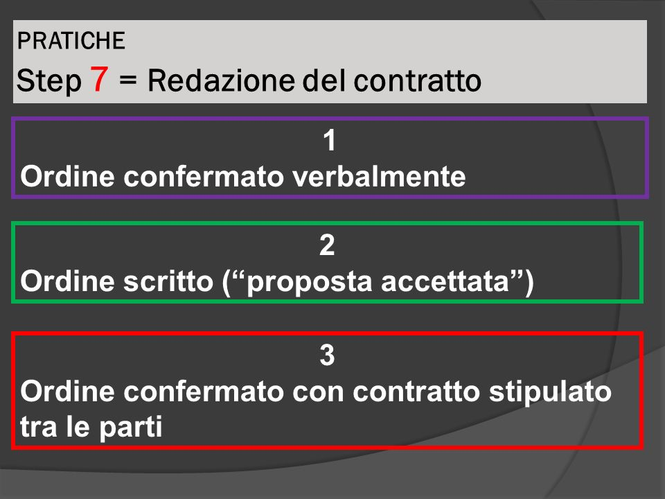 PRATICHE Step 7 = Redazione del contratto