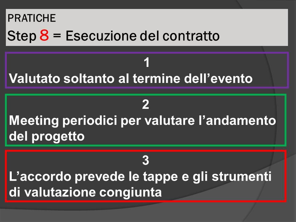 PRATICHE Step 8 = Esecuzione del contratto
