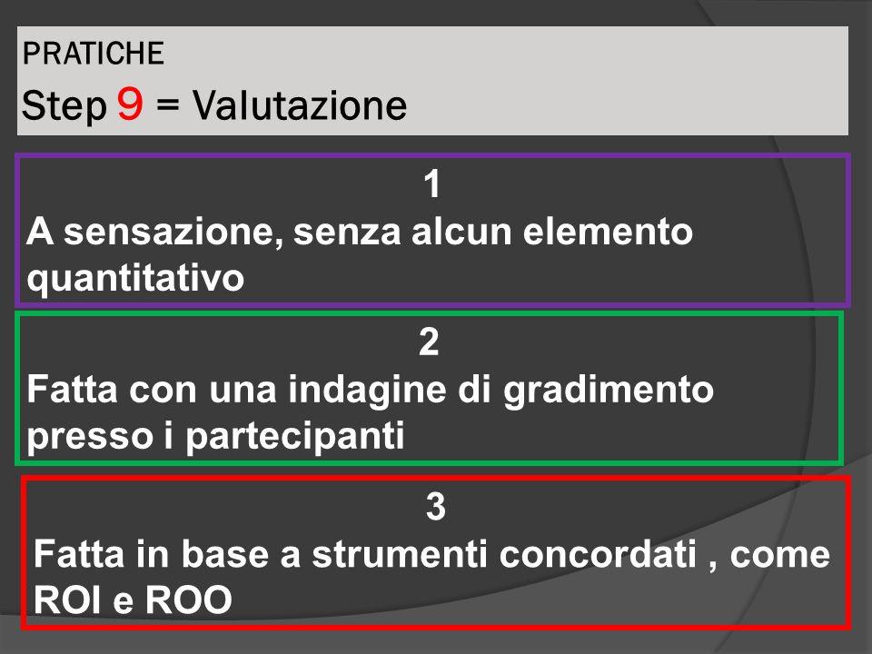 PRATICHE Step 9 = Valutazione