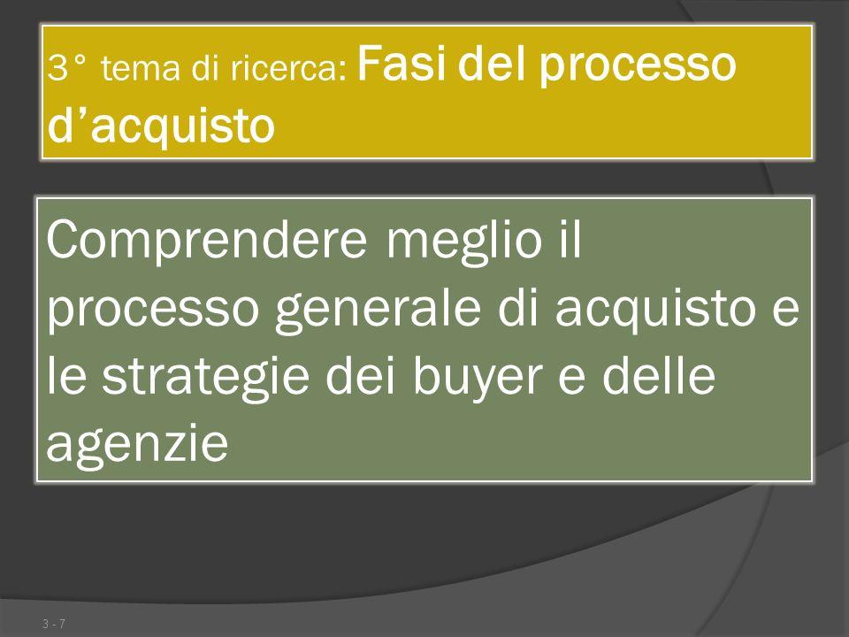 3° tema di ricerca: Fasi del processo d'acquisto
