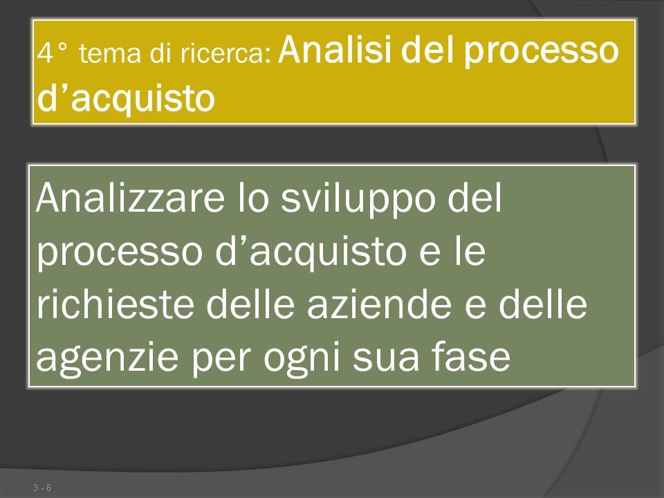 4° tema di ricerca: Analisi del processo d'acquisto