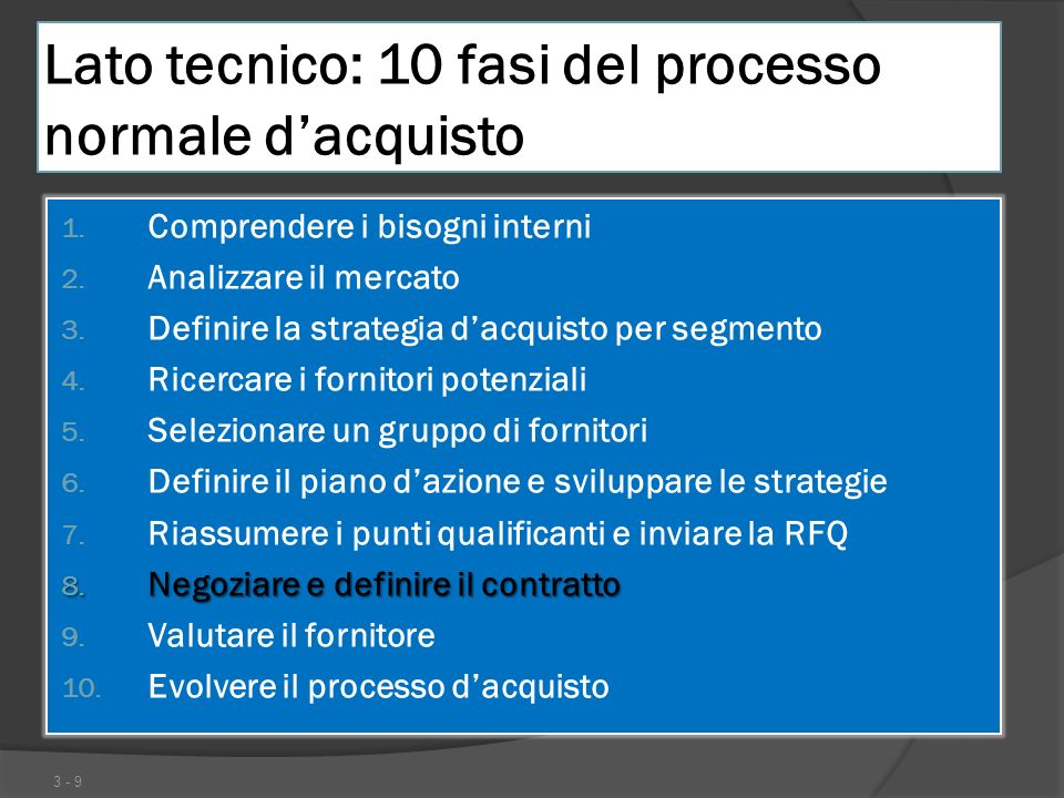 Lato tecnico: 10 fasi del processo normale d'acquisto