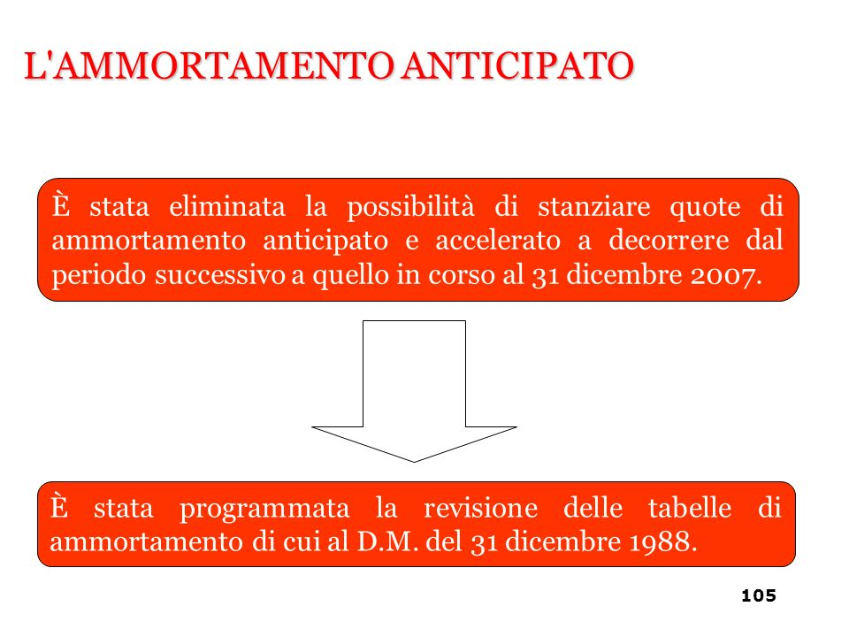 L AMMORTAMENTO ANTICIPATO