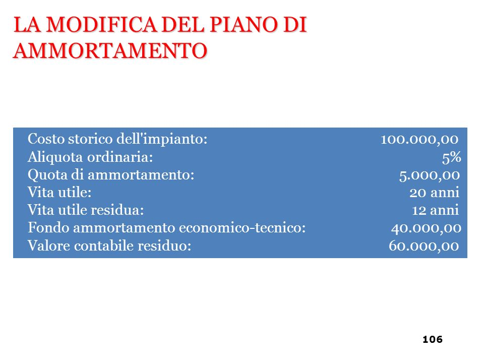 LA MODIFICA DEL PIANO DI AMMORTAMENTO