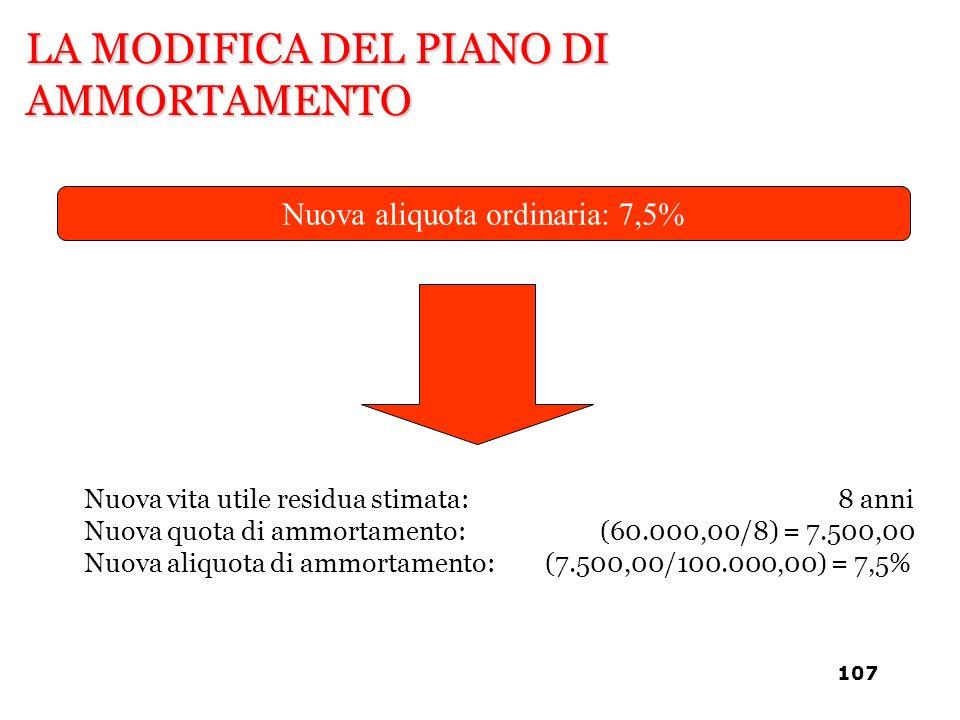 Nuova aliquota ordinaria: 7,5%