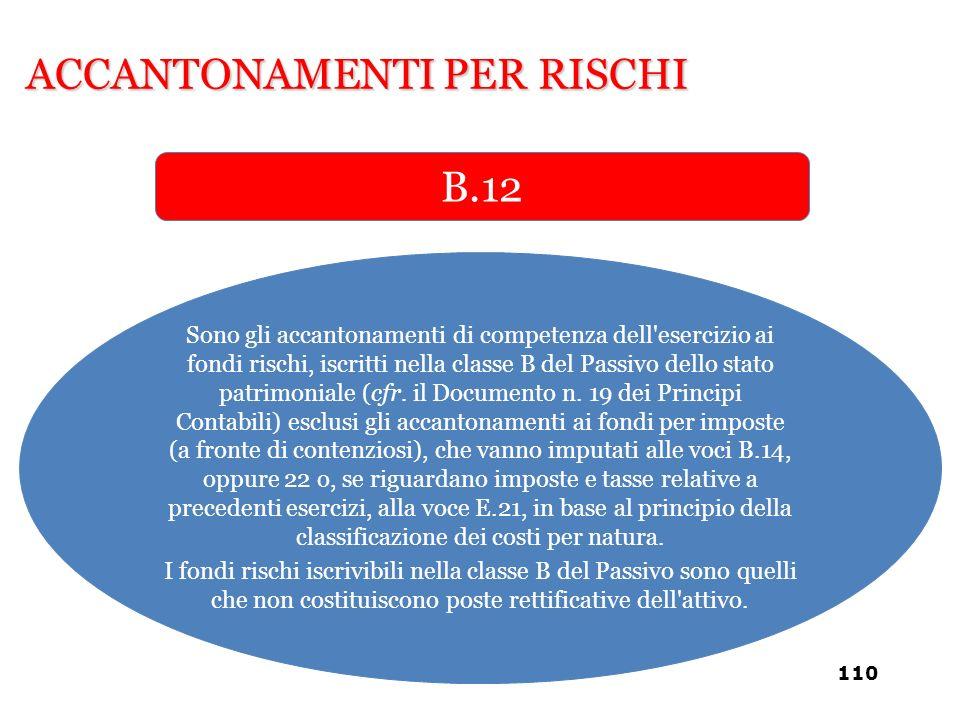 ACCANTONAMENTI PER RISCHI