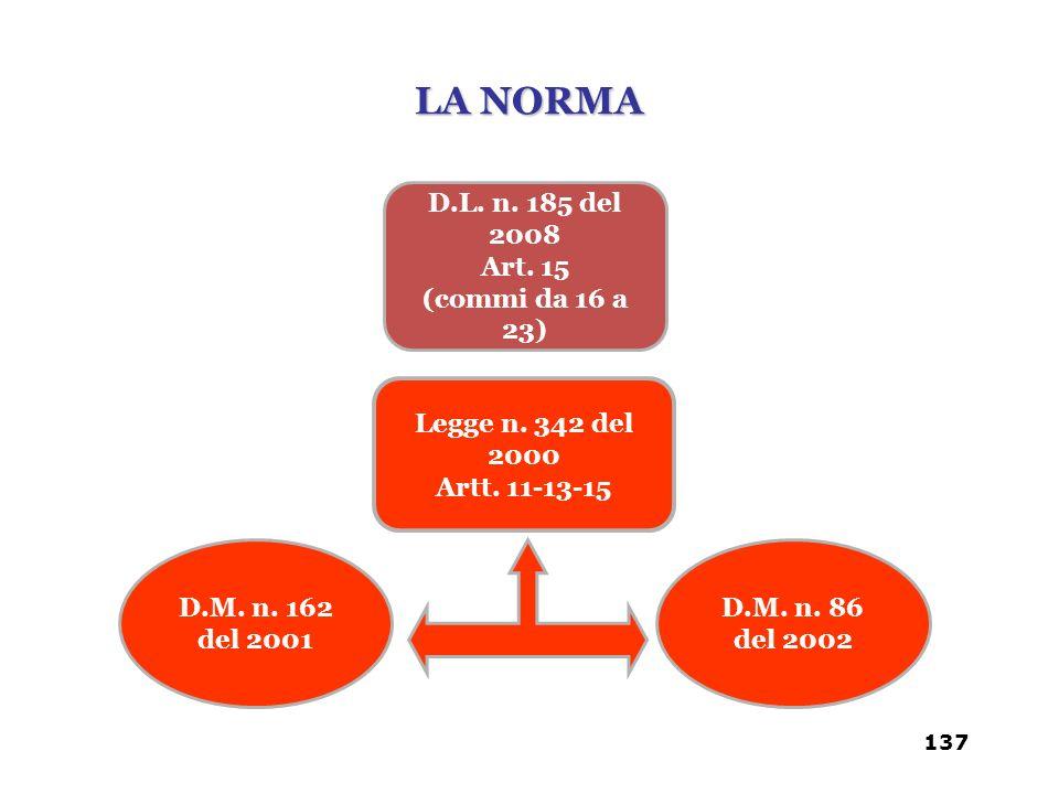 LA NORMA D.L. n. 185 del 2008 Art. 15 (commi da 16 a 23)