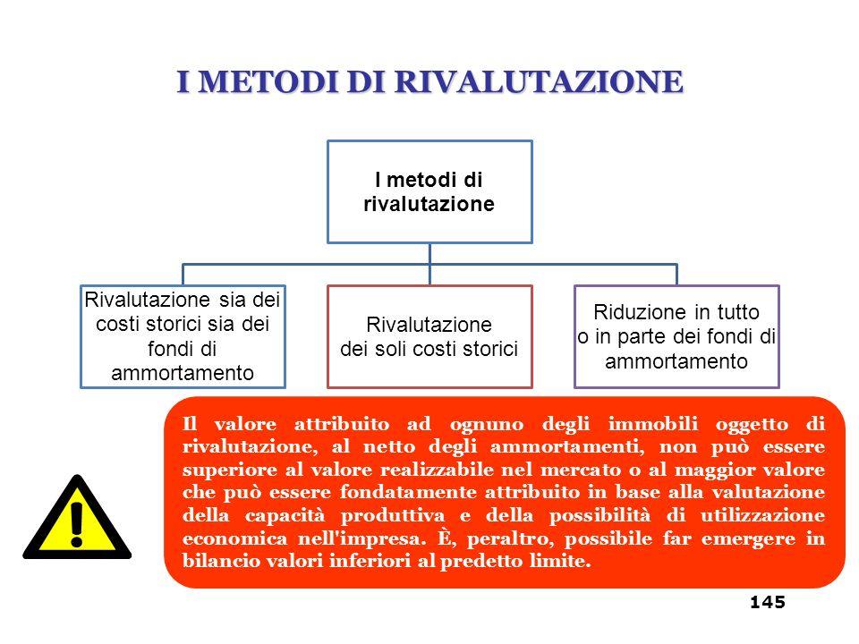 I METODI DI RIVALUTAZIONE