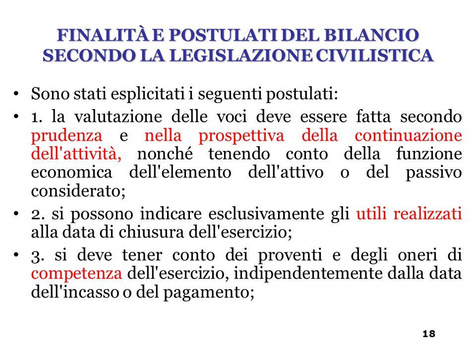 FINALITà E POSTULATI DEL BILANCIO SECONDO LA LEGISLAZIONE CIVILISTICA