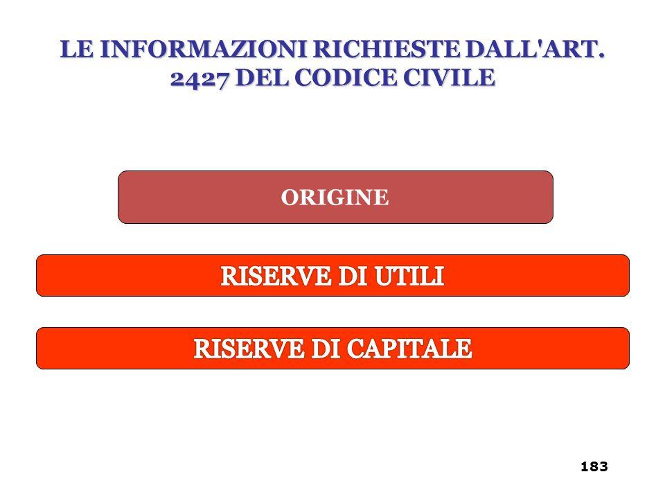 LE INFORMAZIONI RICHIESTE DALL ART. 2427 DEL CODICE CIVILE