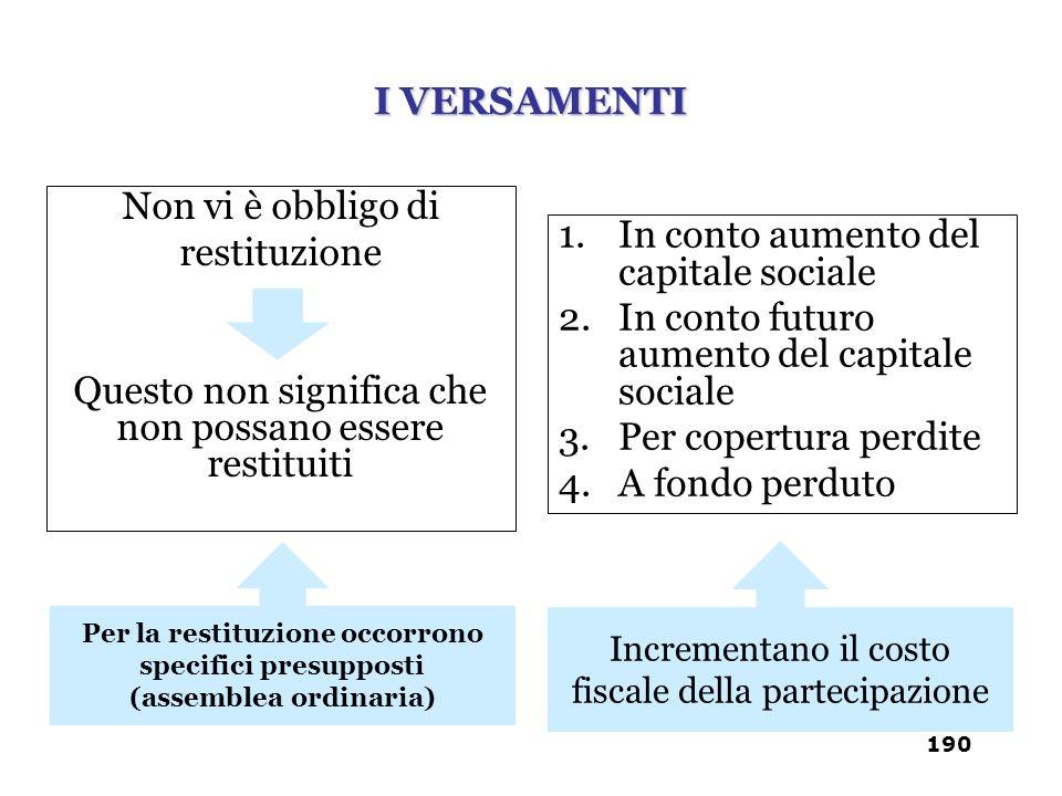 In conto aumento del capitale sociale