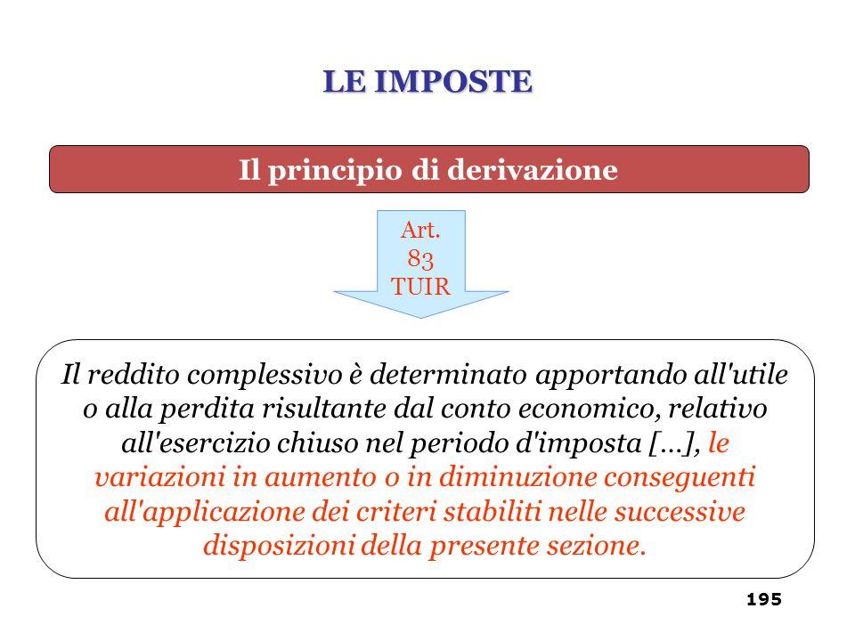 Il principio di derivazione