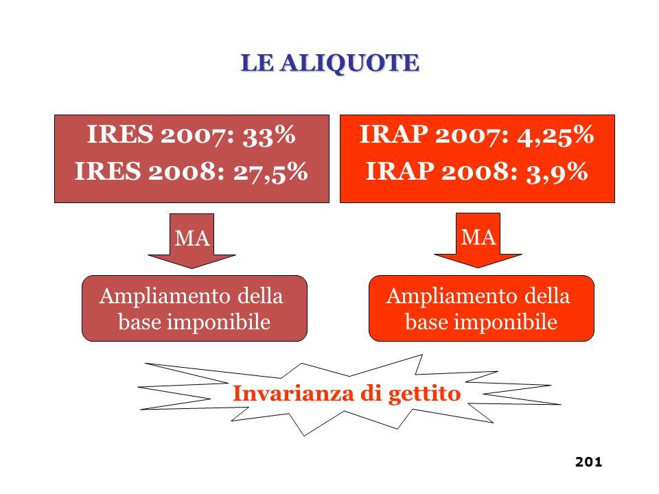 IRES 2007: 33% IRES 2008: 27,5% IRAP 2007: 4,25% IRAP 2008: 3,9%
