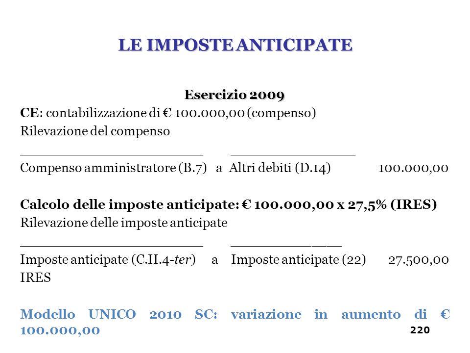 LE IMPOSTE ANTICIPATE Esercizio 2009