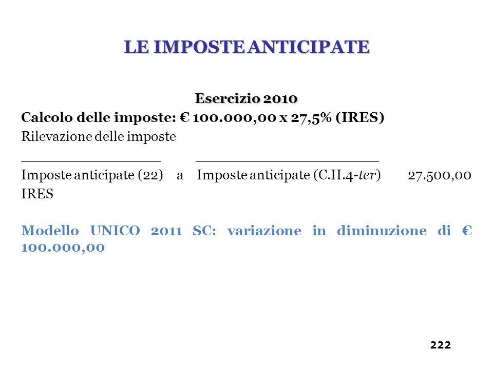 LE IMPOSTE ANTICIPATE Esercizio 2010