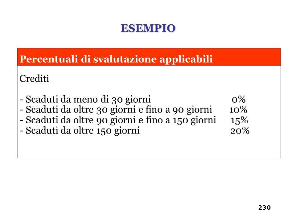 ESEMPIO Crediti Percentuali di svalutazione applicabili