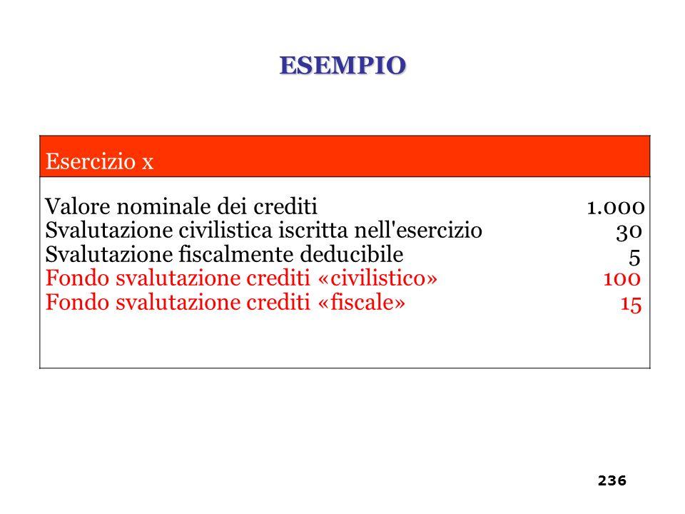 ESEMPIO Esercizio x Valore nominale dei crediti 1.000