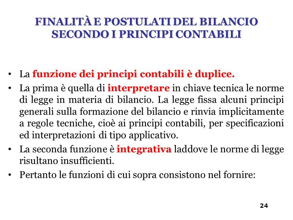 FINALITà E POSTULATI DEL BILANCIO SECONDO I PRINCIPI CONTABILI
