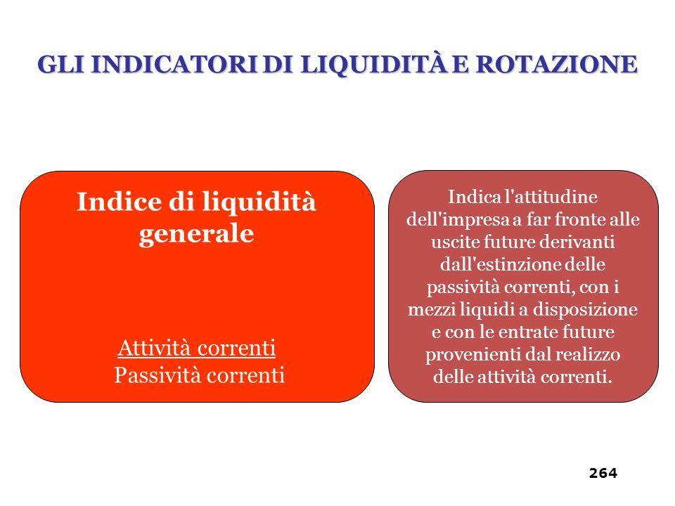 GLI INDICATORI DI LIQUIDITÀ E ROTAZIONE Indice di liquidità generale