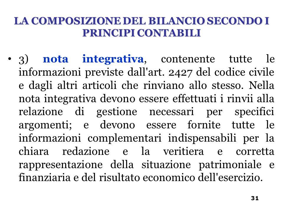 La composizione del bilancio secondo I principi contabili