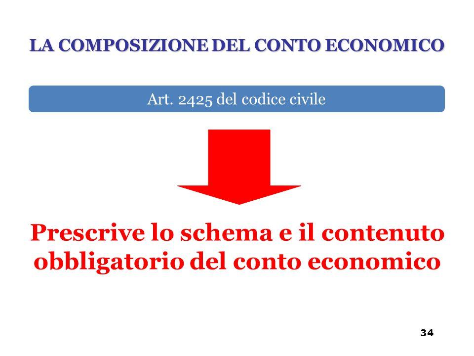 Prescrive lo schema e il contenuto obbligatorio del conto economico