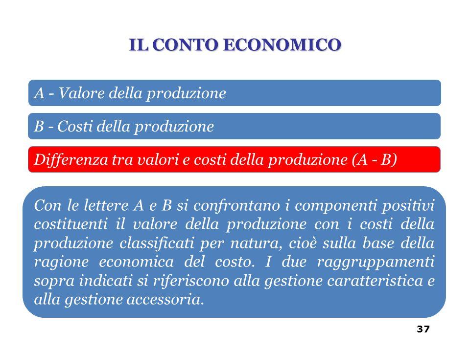 Il conto economico A - Valore della produzione