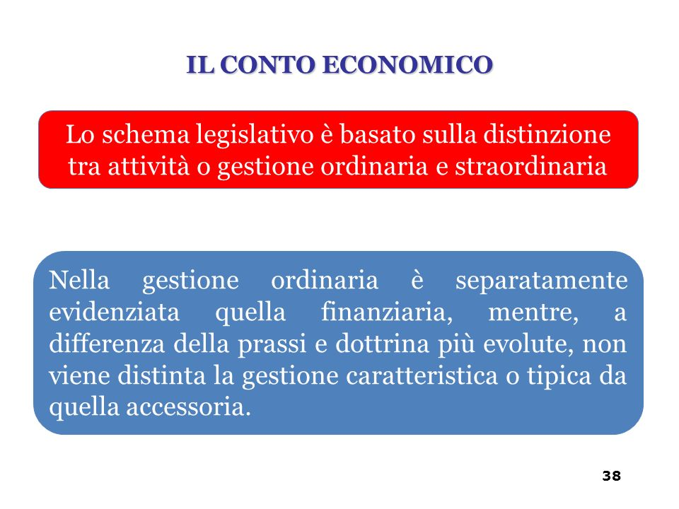 Il conto economico Lo schema legislativo è basato sulla distinzione tra attività o gestione ordinaria e straordinaria.