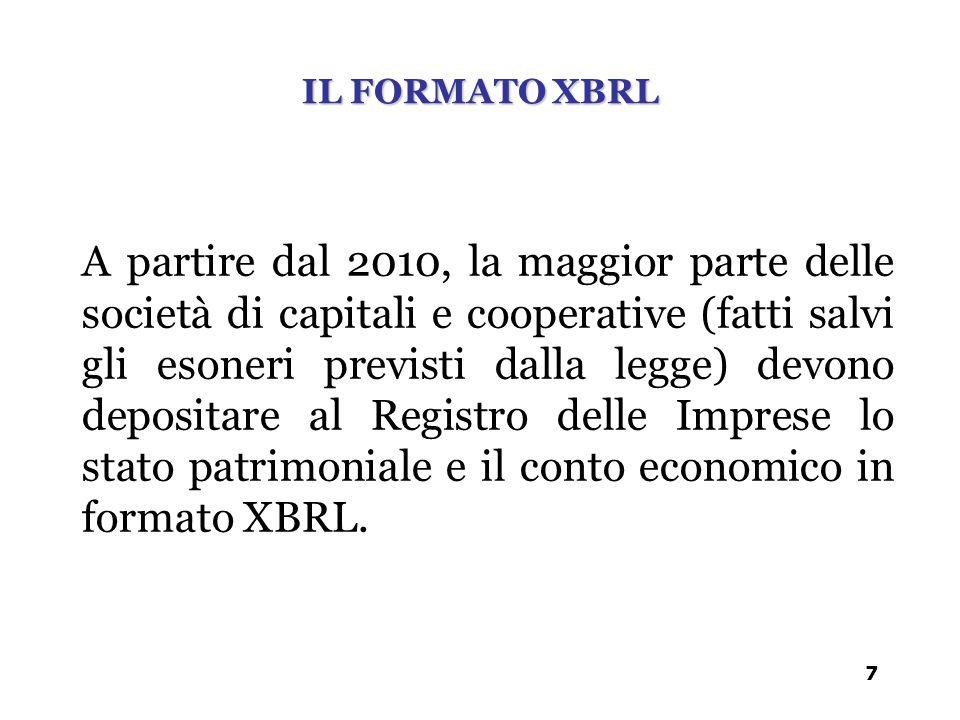 IL FORMATO XBRL