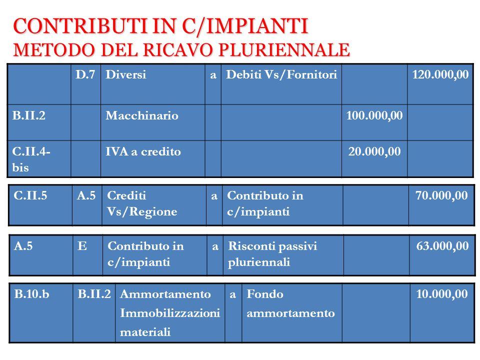CONTRIBUTI IN C/IMPIANTI METODO DEL RICAVO PLURIENNALE