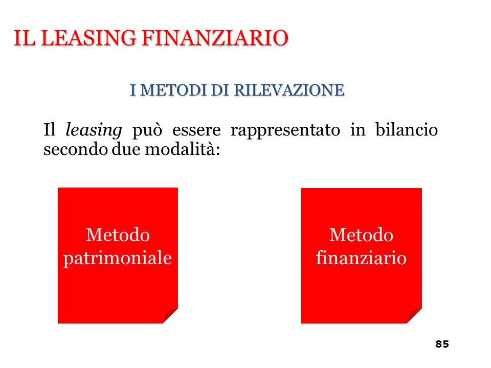 I METODI DI RILEVAZIONE