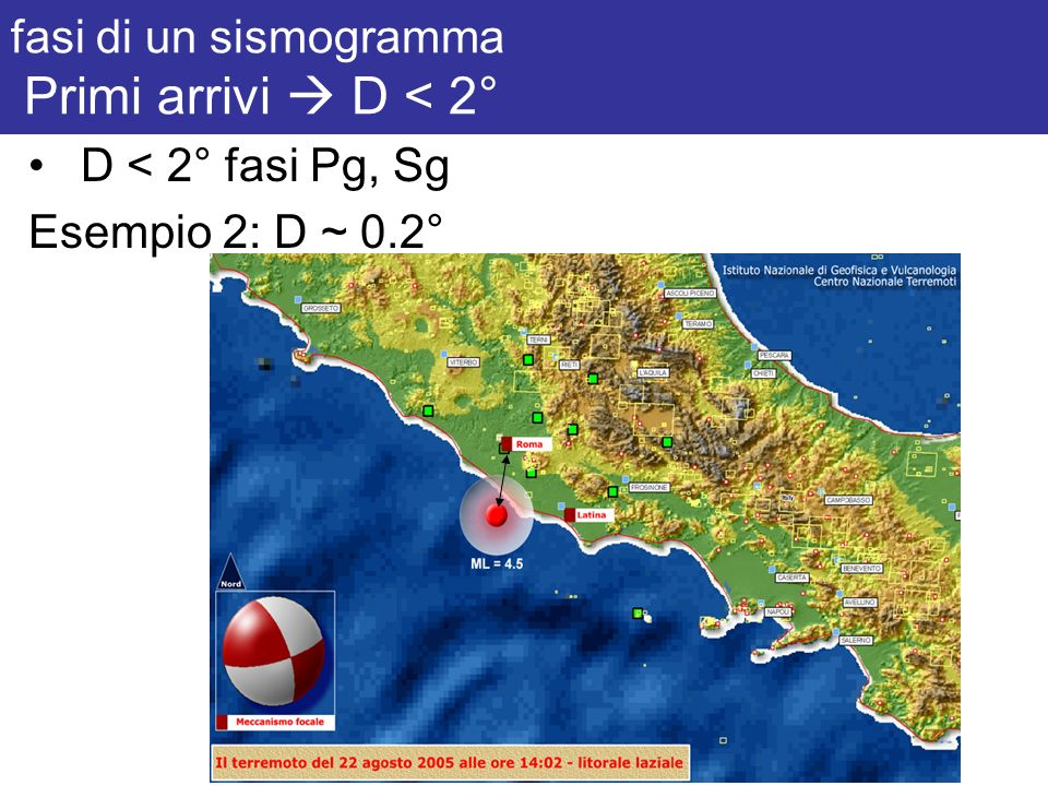 fasi di un sismogramma Primi arrivi  D < 2°
