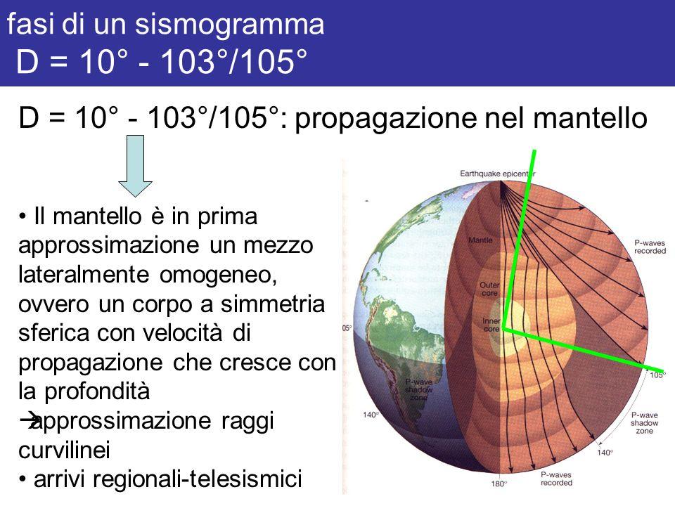 fasi di un sismogramma D = 10° - 103°/105°