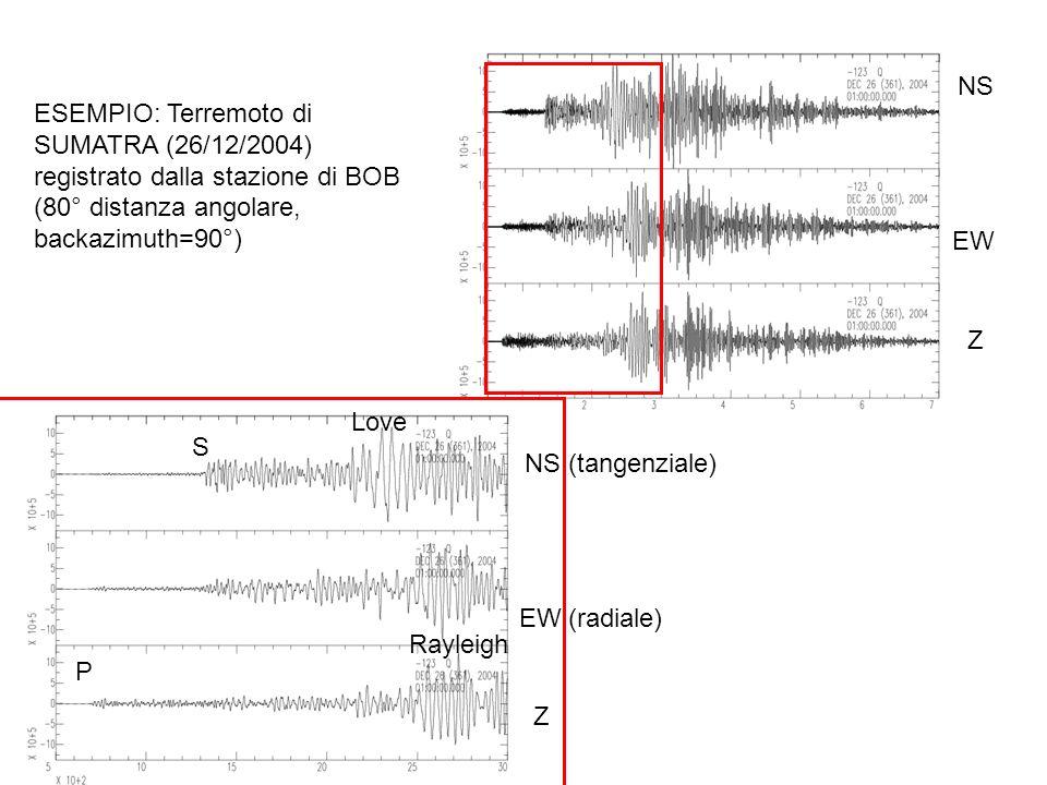 NSESEMPIO: Terremoto di SUMATRA (26/12/2004) registrato dalla stazione di BOB (80° distanza angolare, backazimuth=90°)