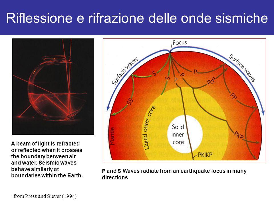 Riflessione e rifrazione delle onde sismiche