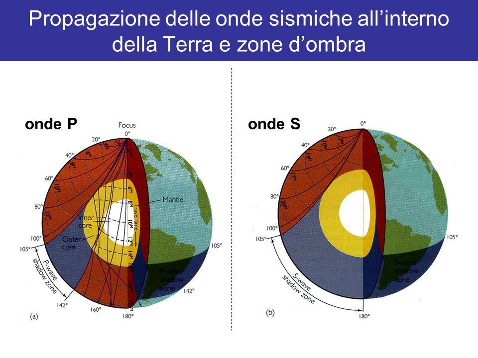 Propagazione delle onde sismiche all'interno della Terra e zone d'ombra