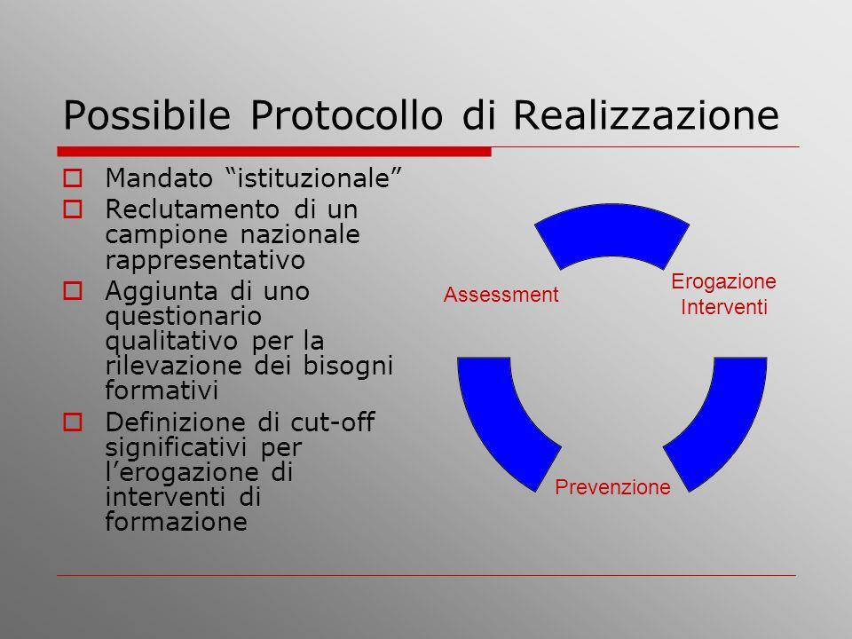 Possibile Protocollo di Realizzazione