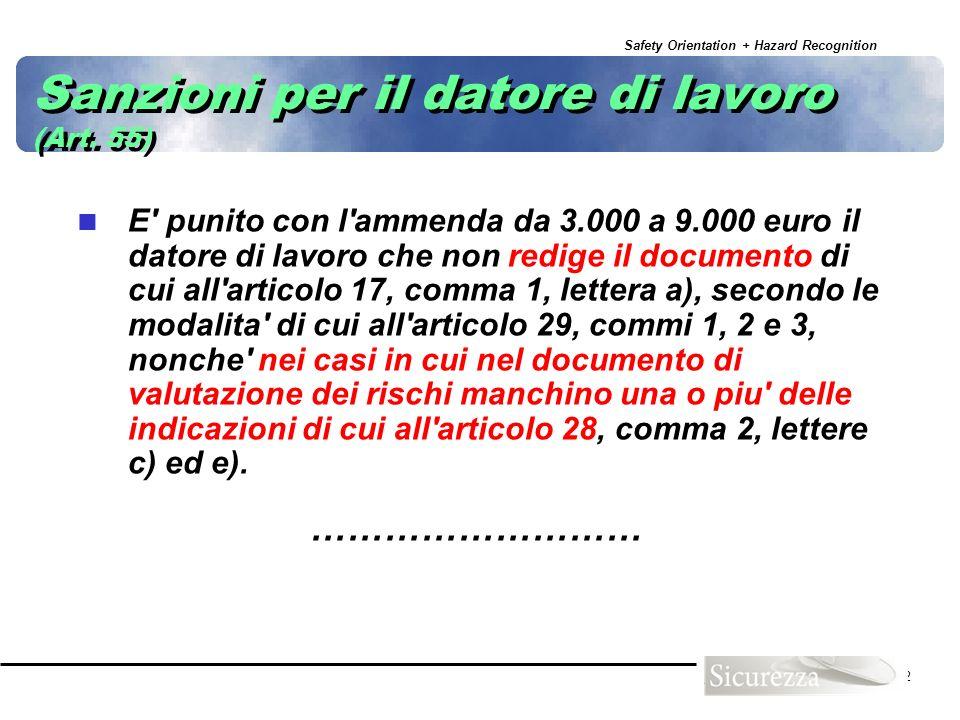 Sanzioni per il datore di lavoro (Art. 55)