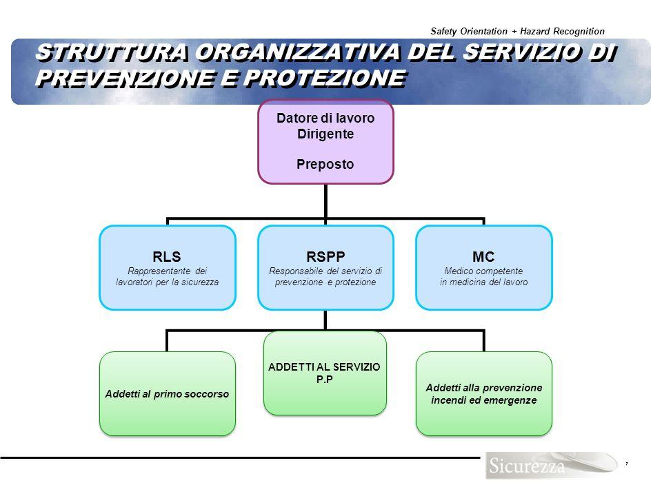 STRUTTURA ORGANIZZATIVA DEL SERVIZIO DI PREVENZIONE E PROTEZIONE