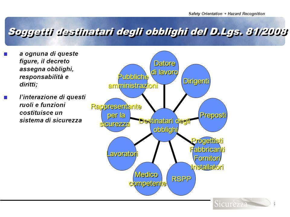 Soggetti destinatari degli obblighi del D.Lgs. 81/2008