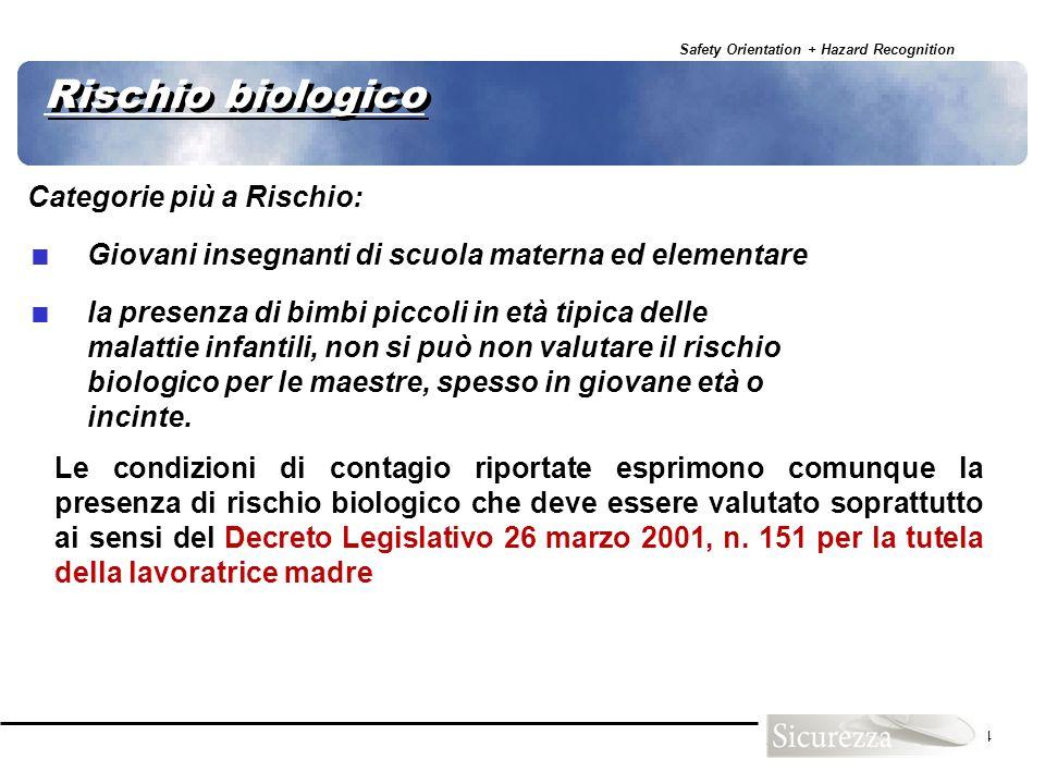 Rischio biologico Categorie più a Rischio: