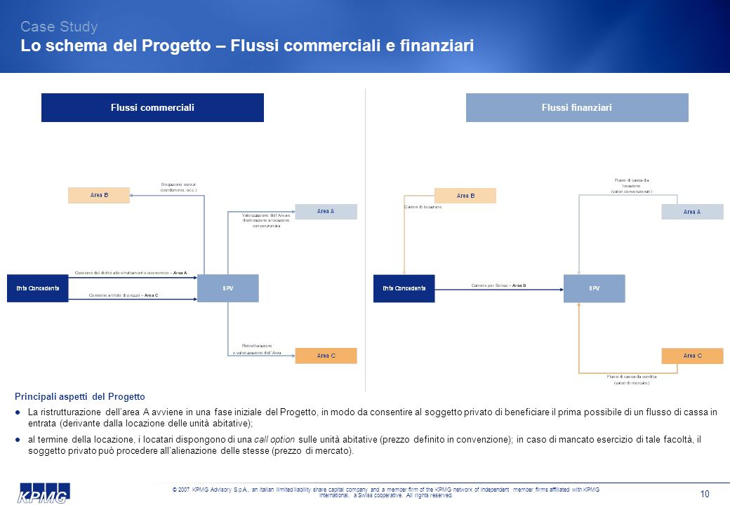 Case Study Lo schema del Progetto – Flussi commerciali e finanziari