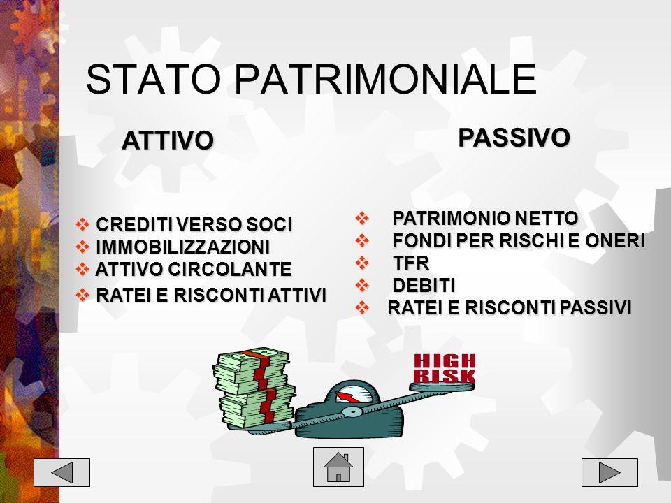 STATO PATRIMONIALE PASSIVO ATTIVO PATRIMONIO NETTO CREDITI VERSO SOCI