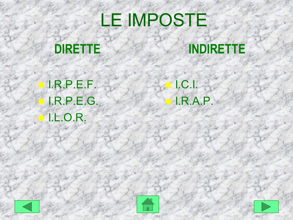 LE IMPOSTE DIRETTE INDIRETTE I.R.P.E.F. I.R.P.E.G. I.L.O.R. I.C.I.