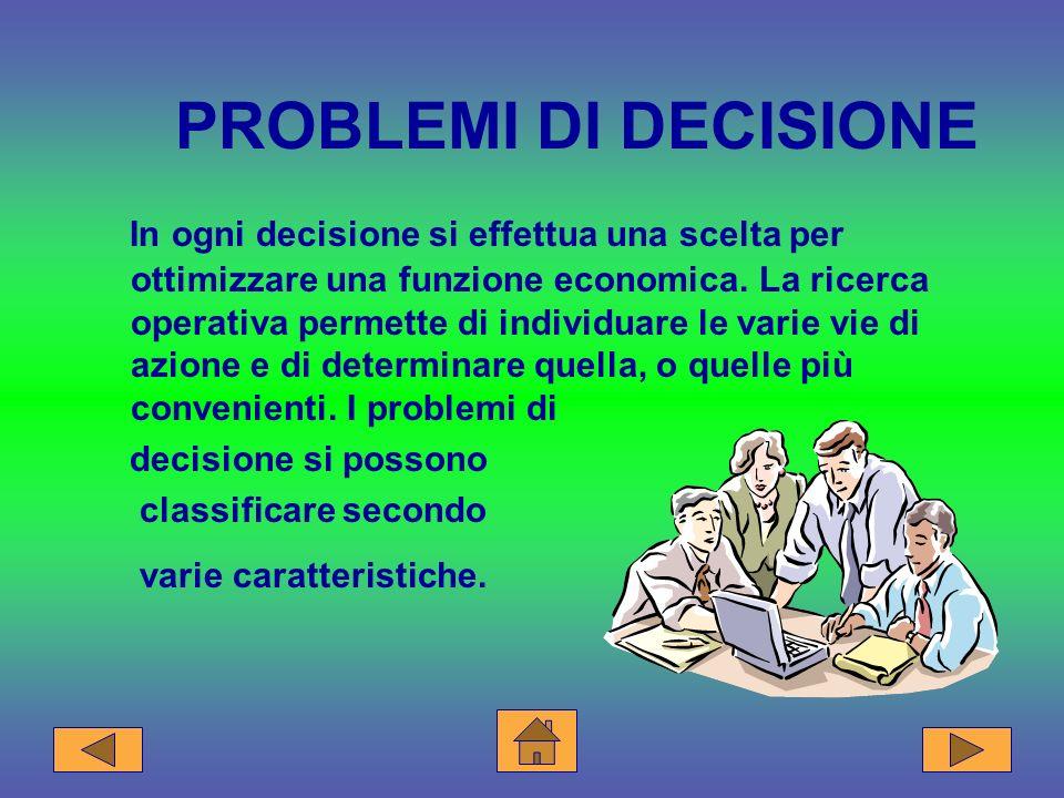 PROBLEMI DI DECISIONE